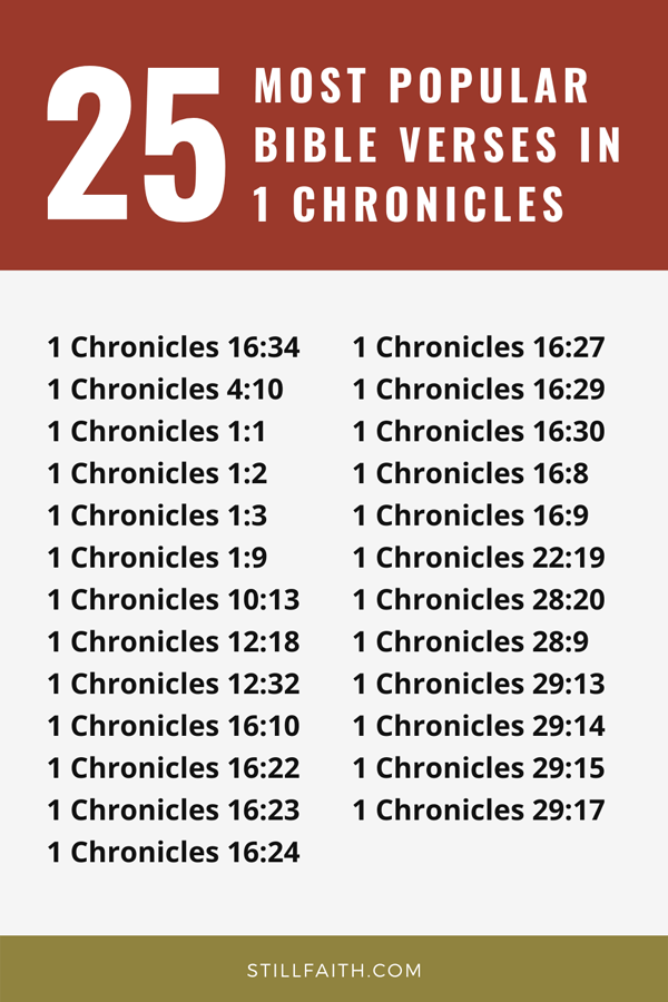 Top 25 Most Popular Bible Verses in 1 Chronicles