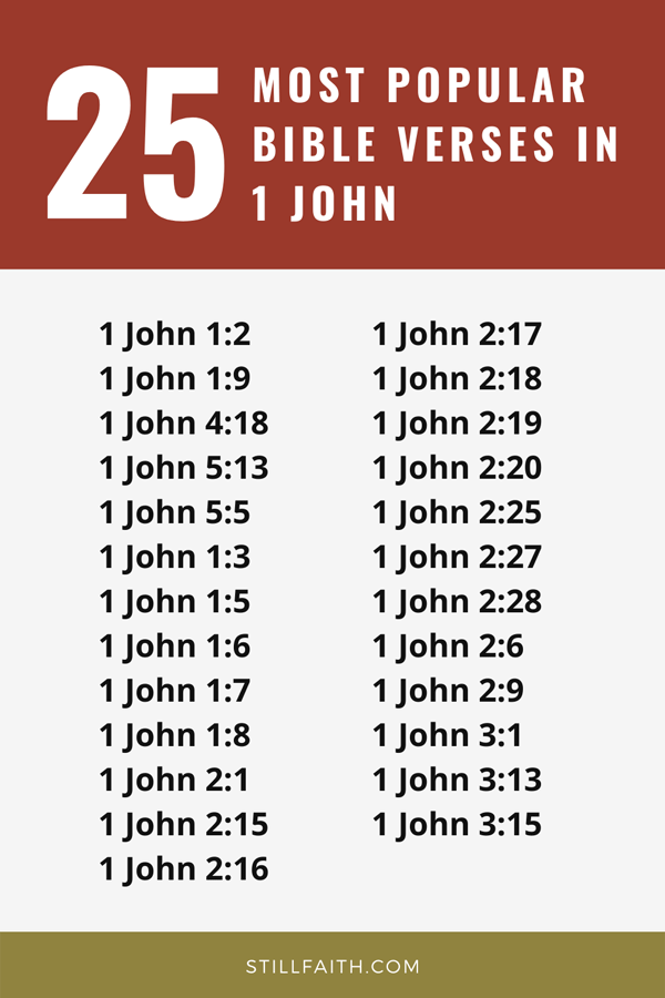 Top 25 Most Popular Bible Verses in 1 John