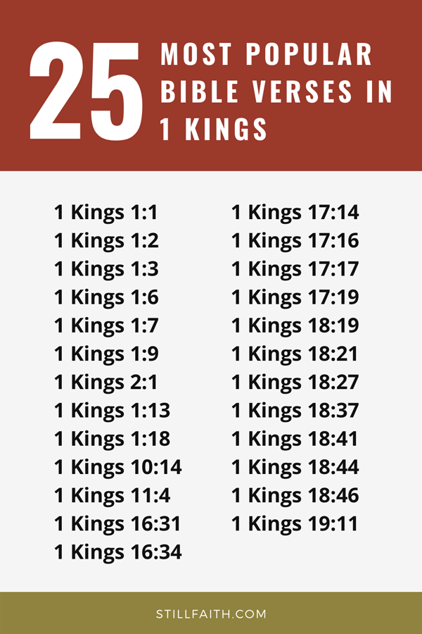 Top 25 Most Popular Bible Verses in 1 Kings