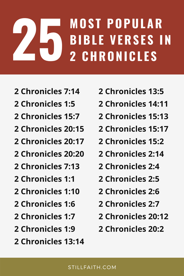 Top 25 Most Popular Bible Verses in 2 Chronicles