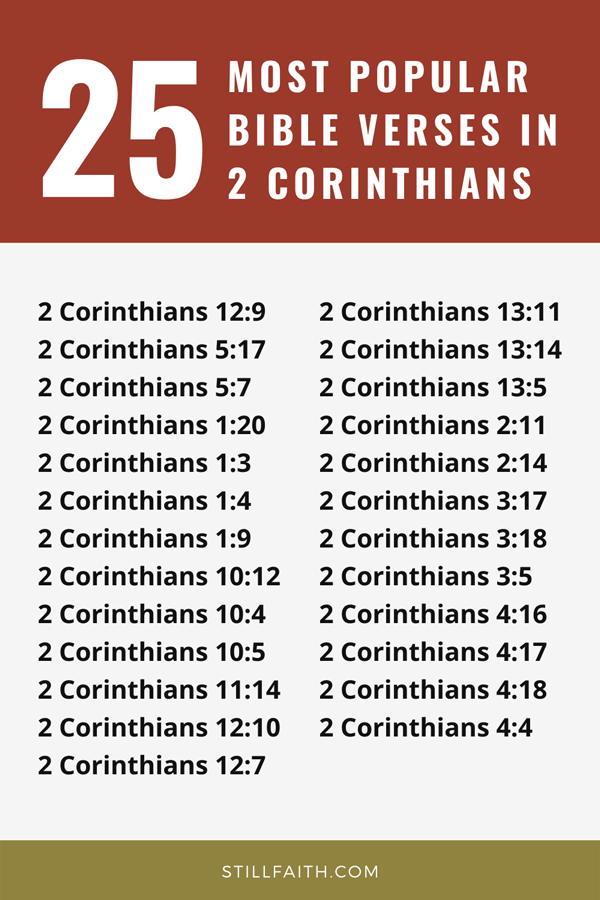 Top 25 Most Popular Bible Verses in 2 Corinthians