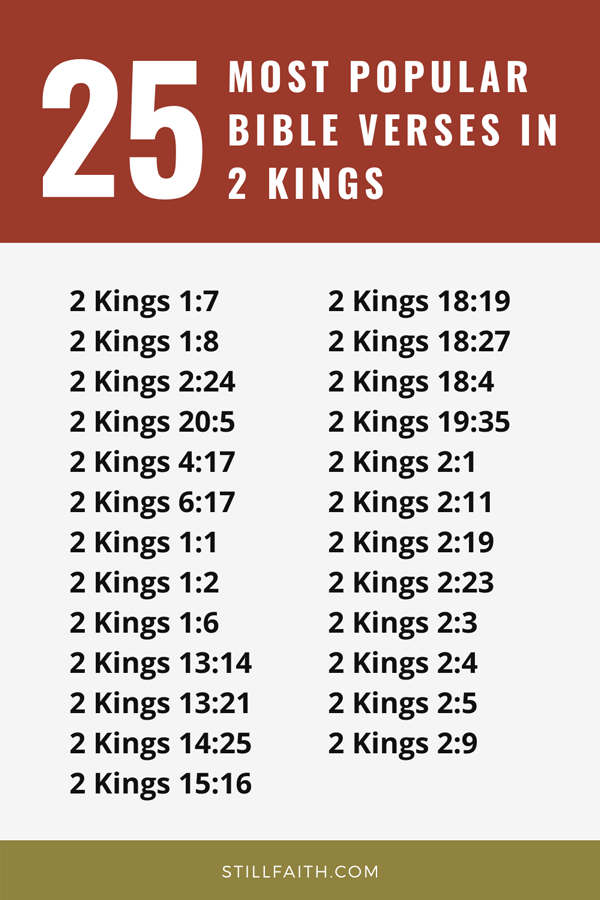 Top 25 Most Popular Bible Verses in 2 Kings
