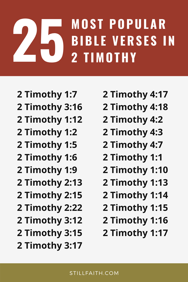 Top 25 Most Popular Bible Verses in 2 Timothy