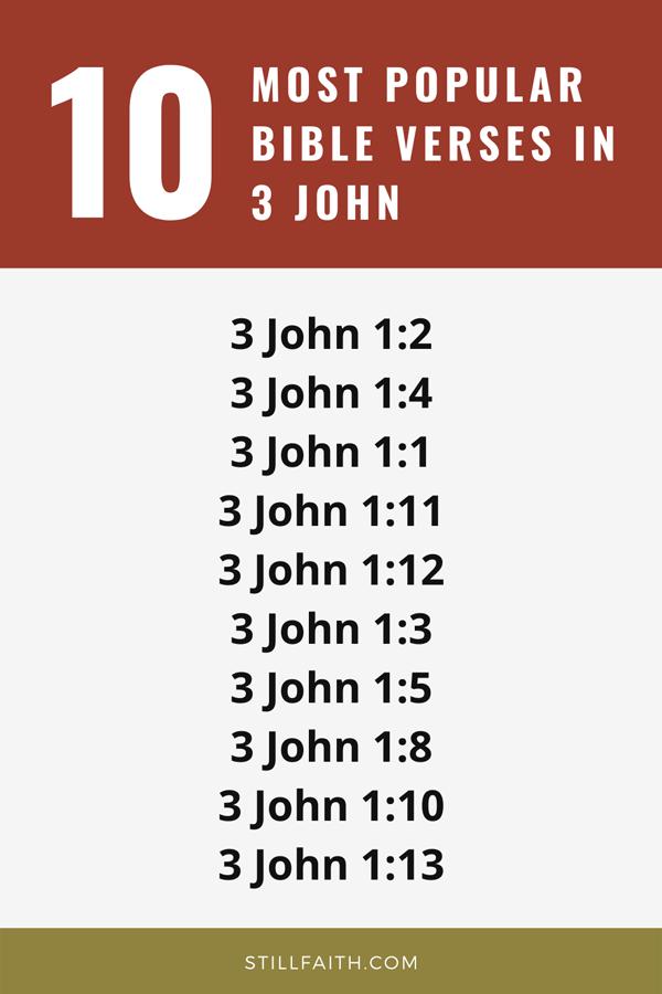 Top 10 Most Popular Bible Verses in 3 John