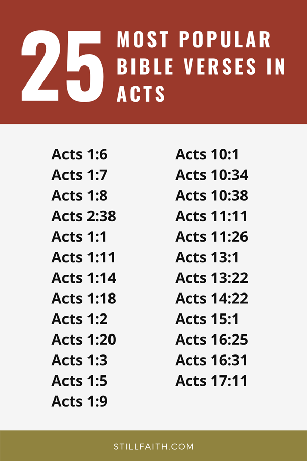 Top 25 Most Popular Bible Verses in Acts