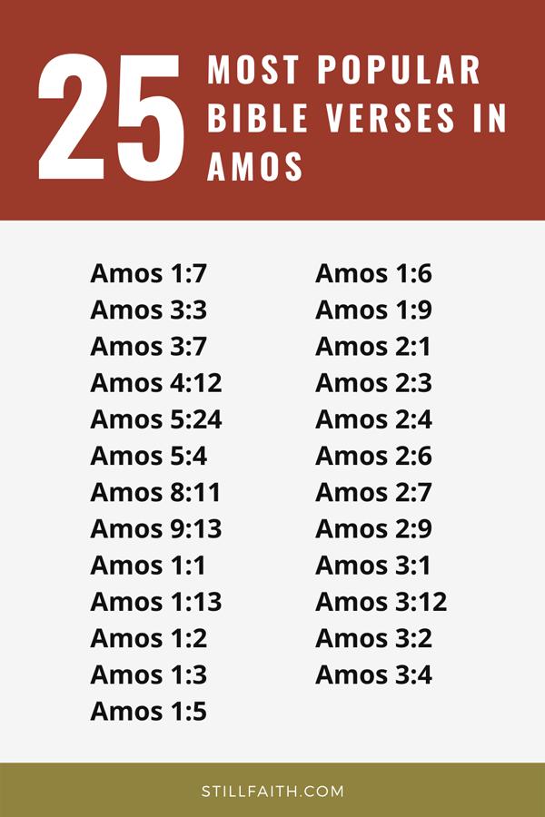 Top 25 Most Popular Bible Verses in Amos