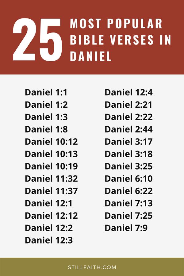 Top 25 Most Popular Bible Verses in Daniel
