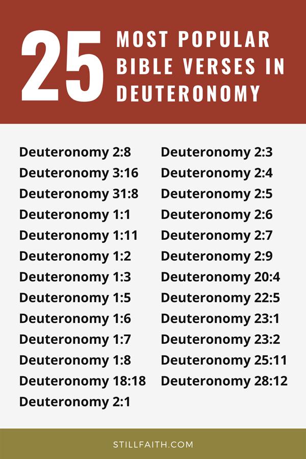 Top 25 Most Popular Bible Verses in Deuteronomy