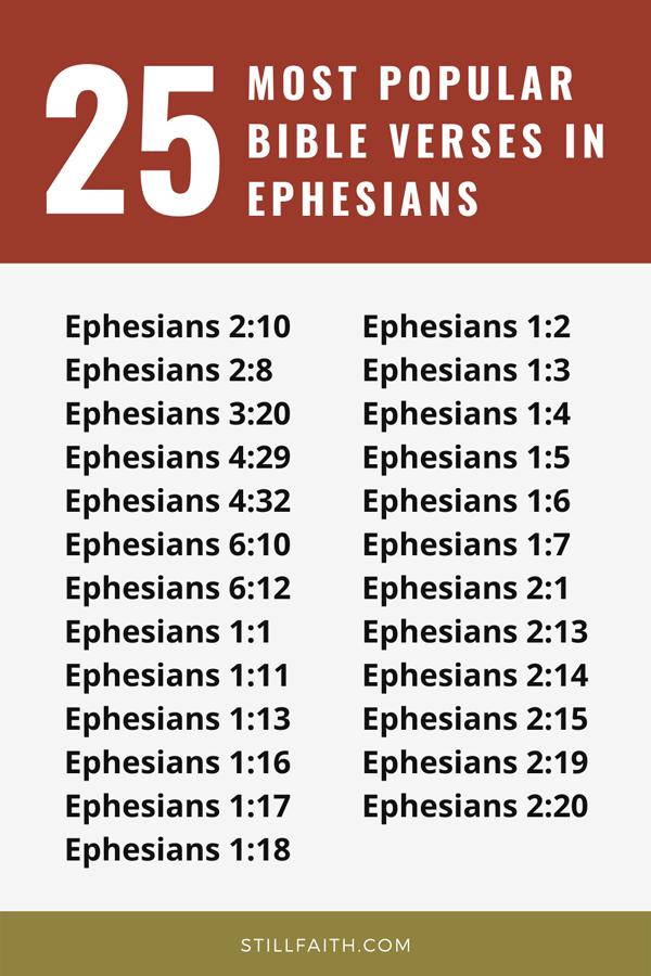Top 25 Most Popular Bible Verses in Ephesians