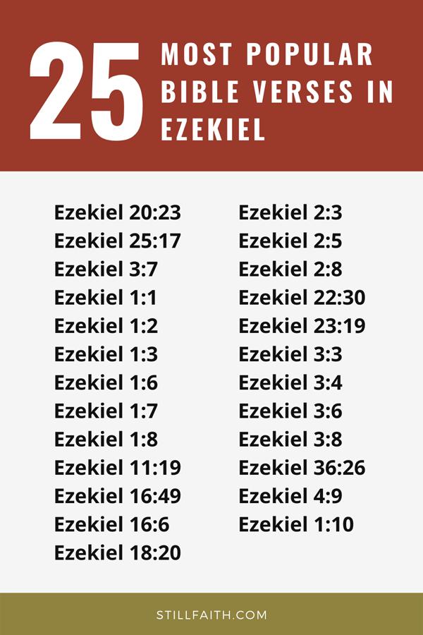 Top 25 Most Popular Bible Verses in Ezekiel