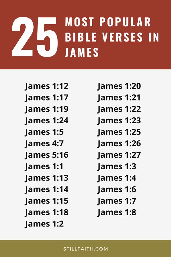 Top 25 Most Popular Bible Verses in James