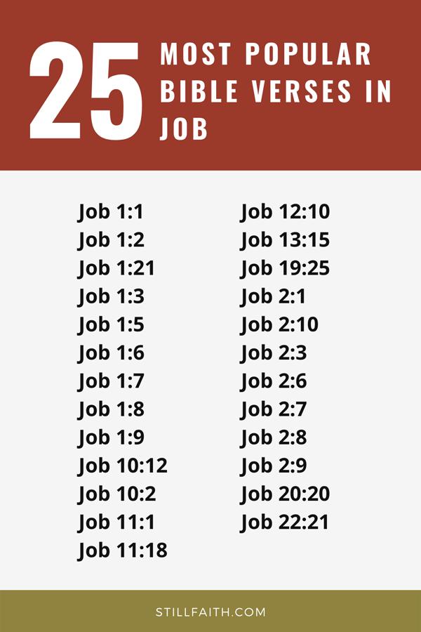 Top 25 Most Popular Bible Verses in Job