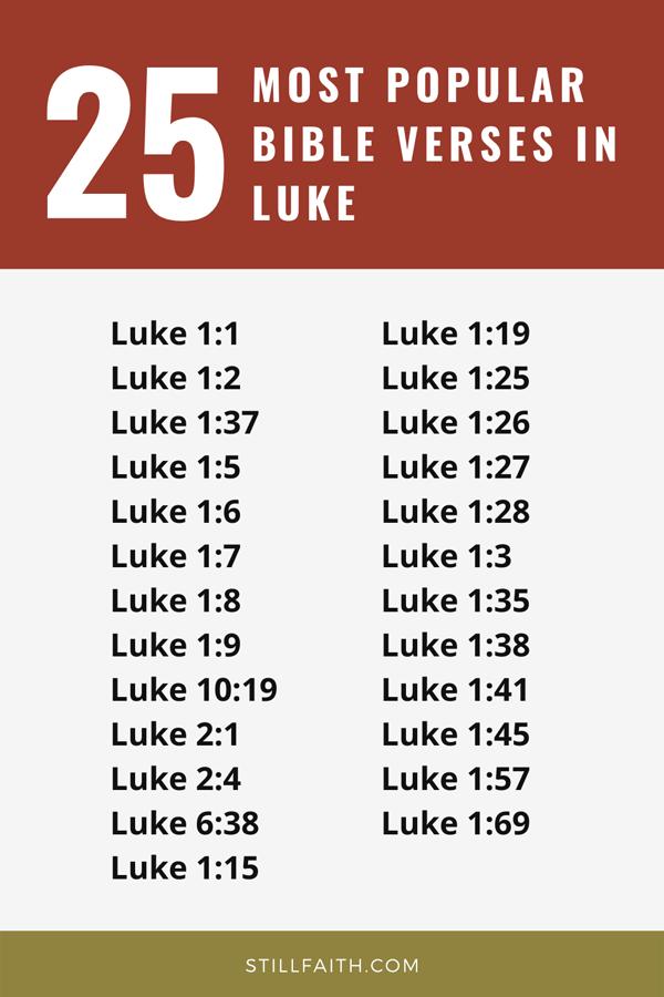 Top 25 Most Popular Bible Verses in Luke