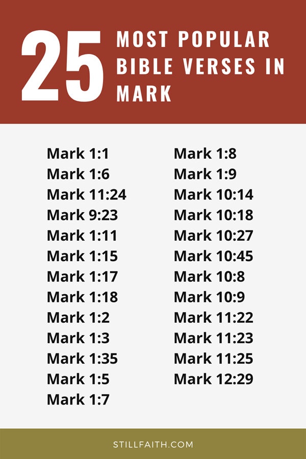 Top 25 Most Popular Bible Verses in Mark