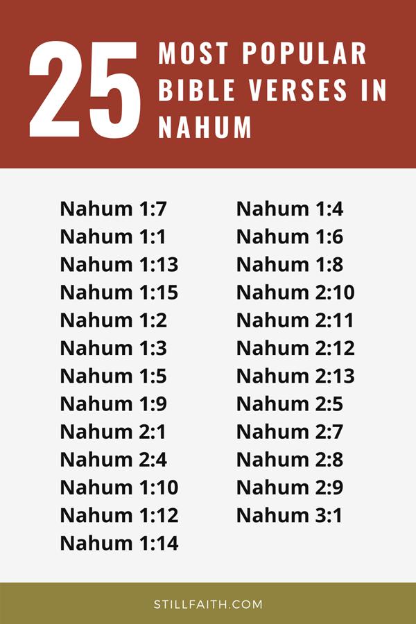 Top 25 Most Popular Bible Verses in Nahum