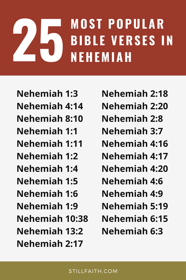 Top 25 Most Popular Bible Verses in Nehemiah