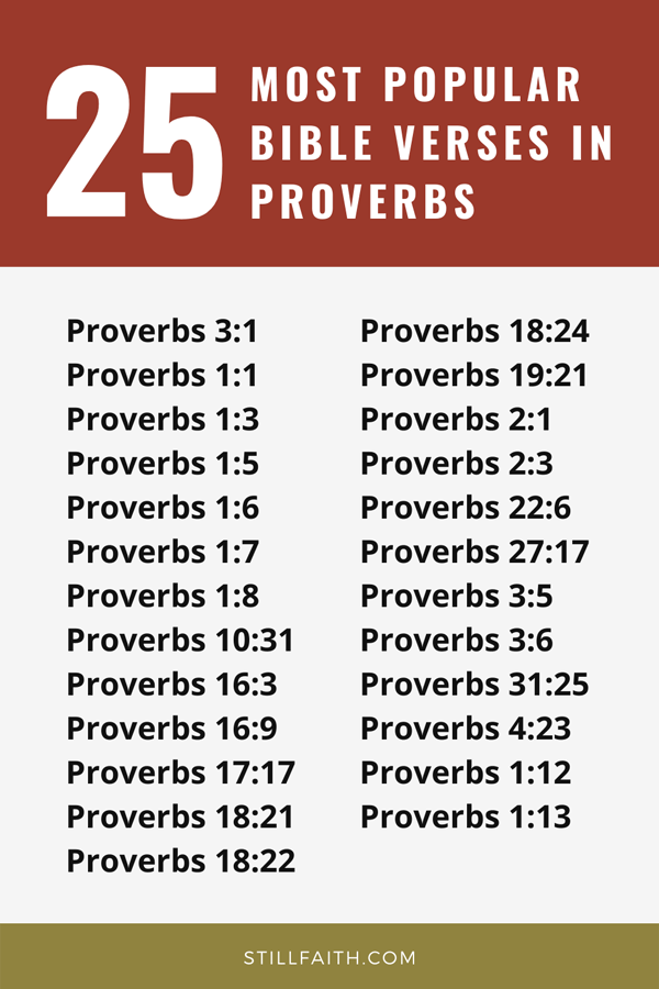 Top 25 Most Popular Bible Verses in Proverbs