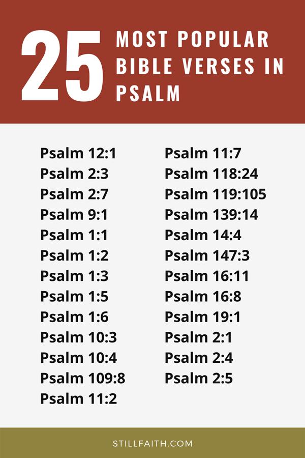 Top 25 Most Popular Bible Verses in Psalms