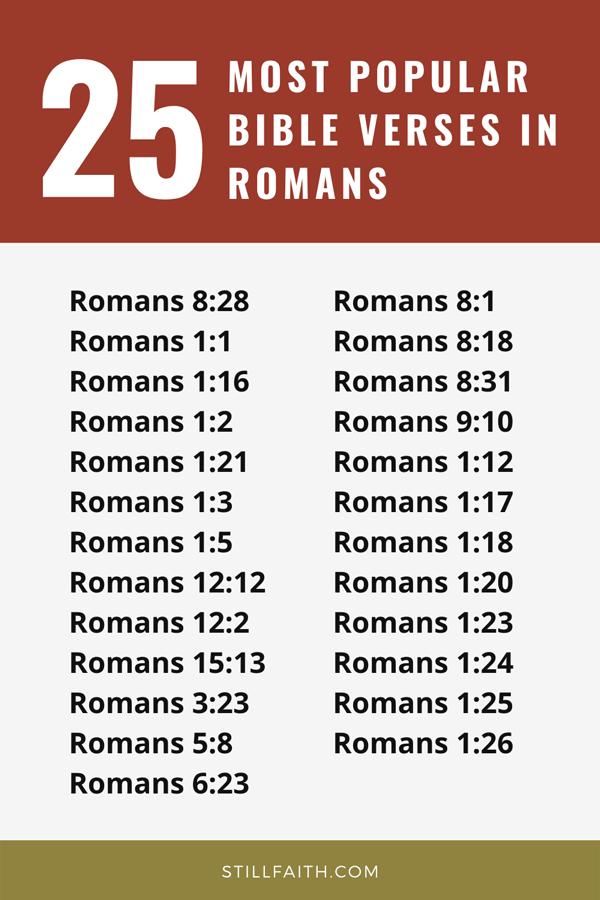 Top 25 Most Popular Bible Verses in Romans