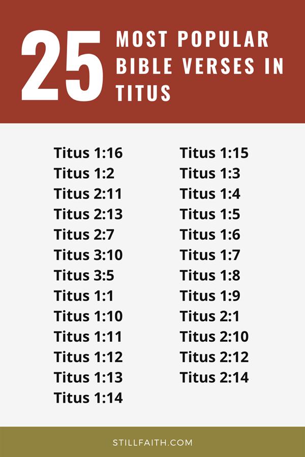 Top 25 Most Popular Bible Verses in Titus