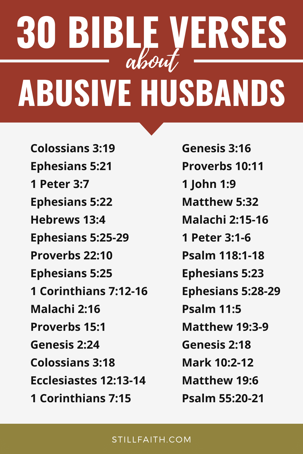 48 Bible Verses about Abusive Husbands