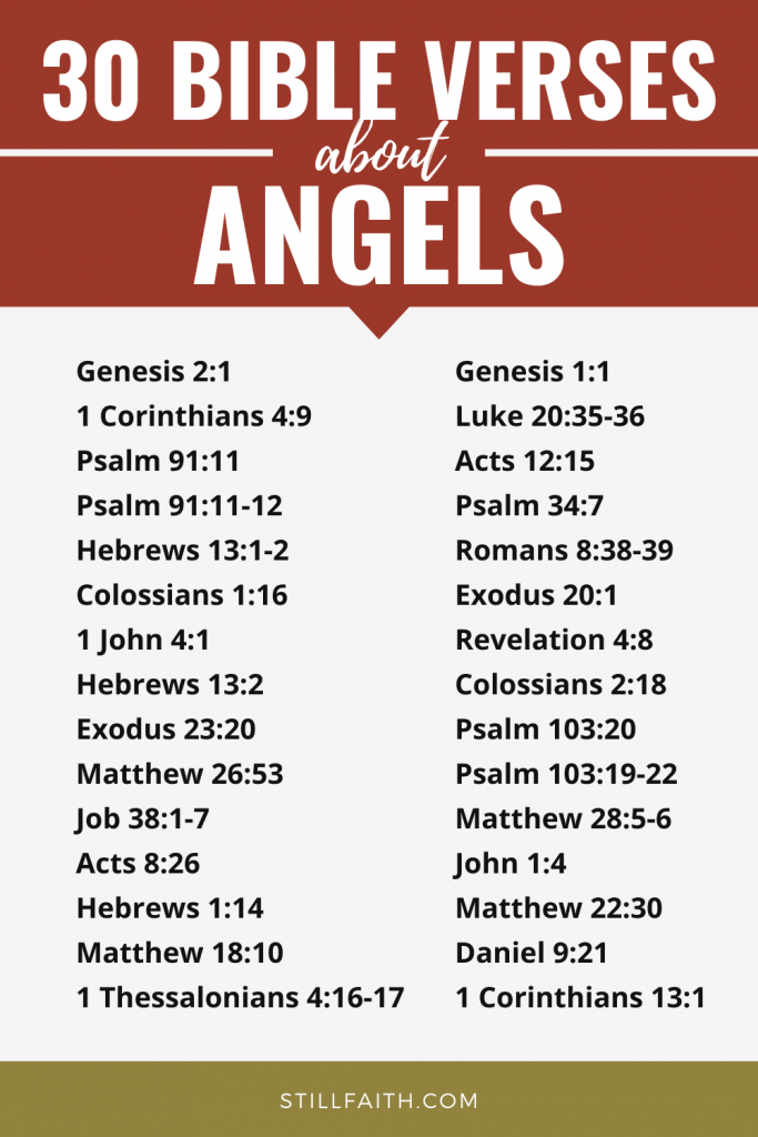 170 Bible Verses about Angels