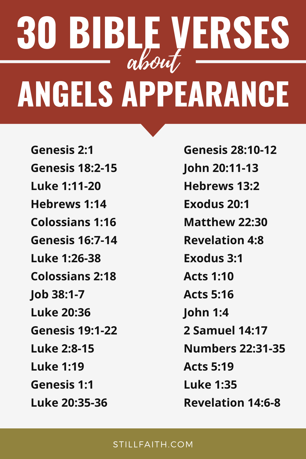 121 Bible Verses about Angels Appearance