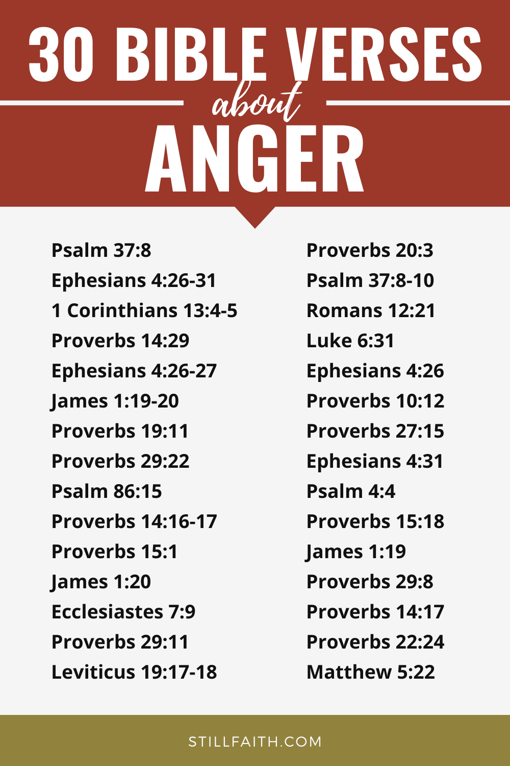 131 Bible Verses about Anger