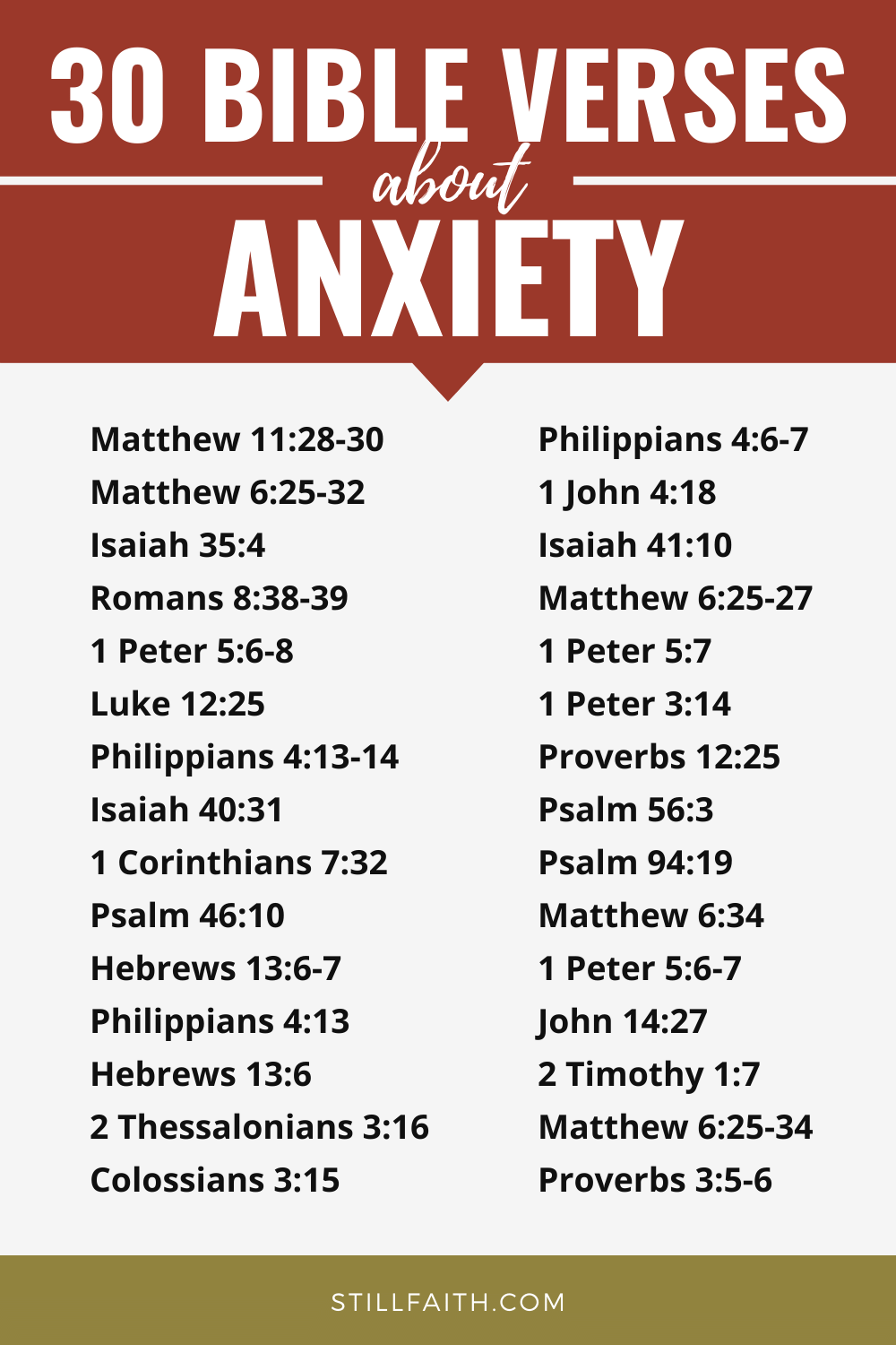113 Bible Verses about Anxiety