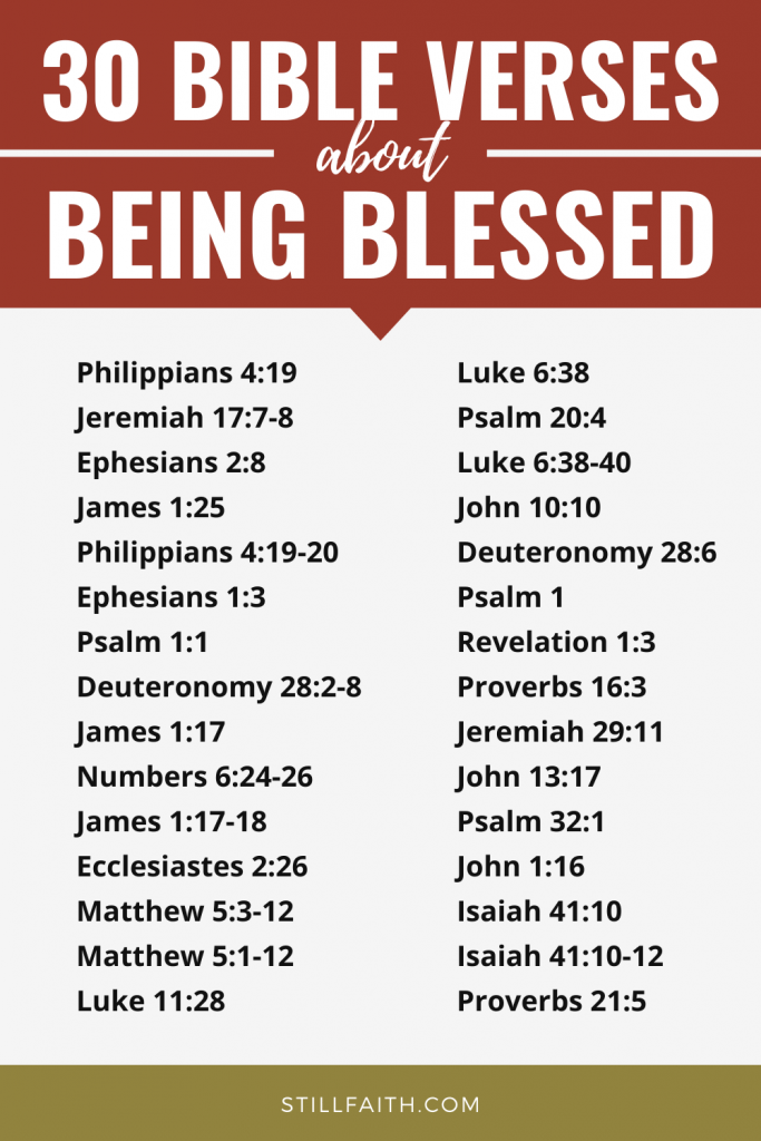 224 Bible Verses about Being Blessed