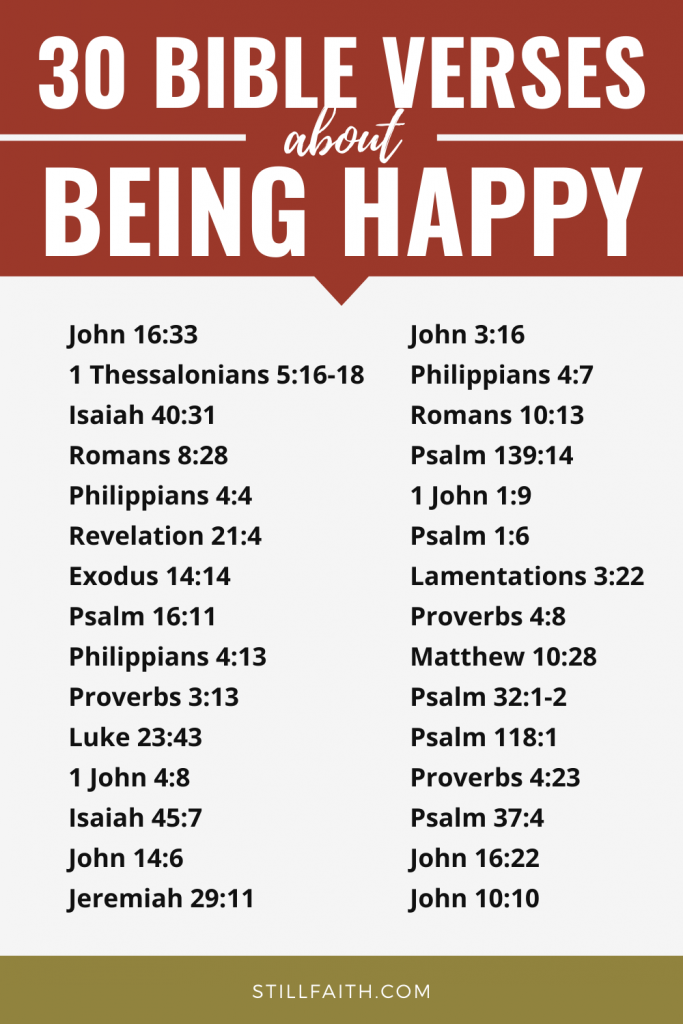 84 Bible Verses about Being Happy