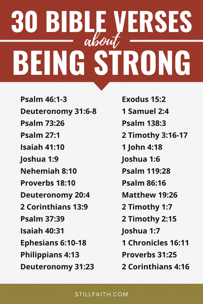 216 Bible Verses about Being Strong