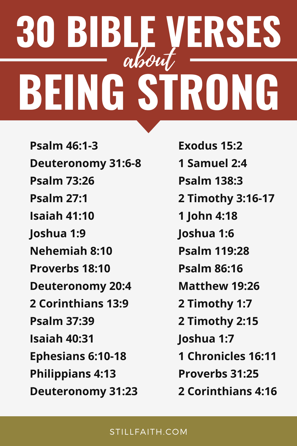 214 Bible Verses about Being Strong
