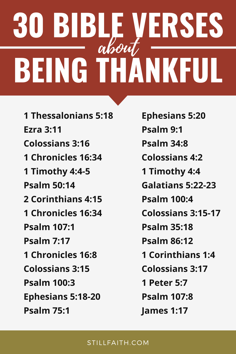 151 Bible Verses about Being Thankful