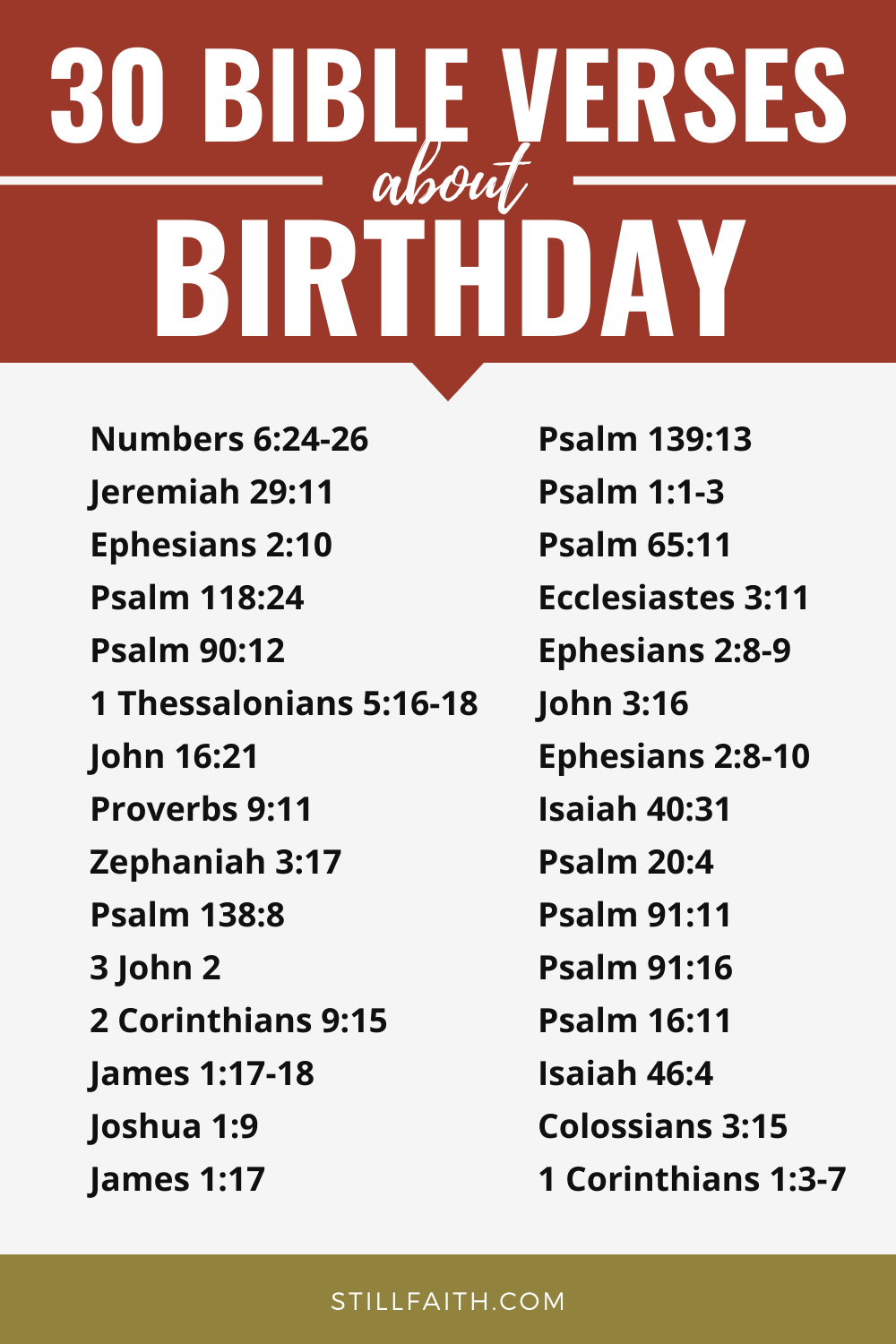 144 Bible Verses about Birthday
