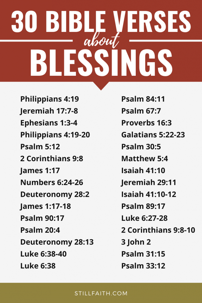 195 Bible Verses about Blessings