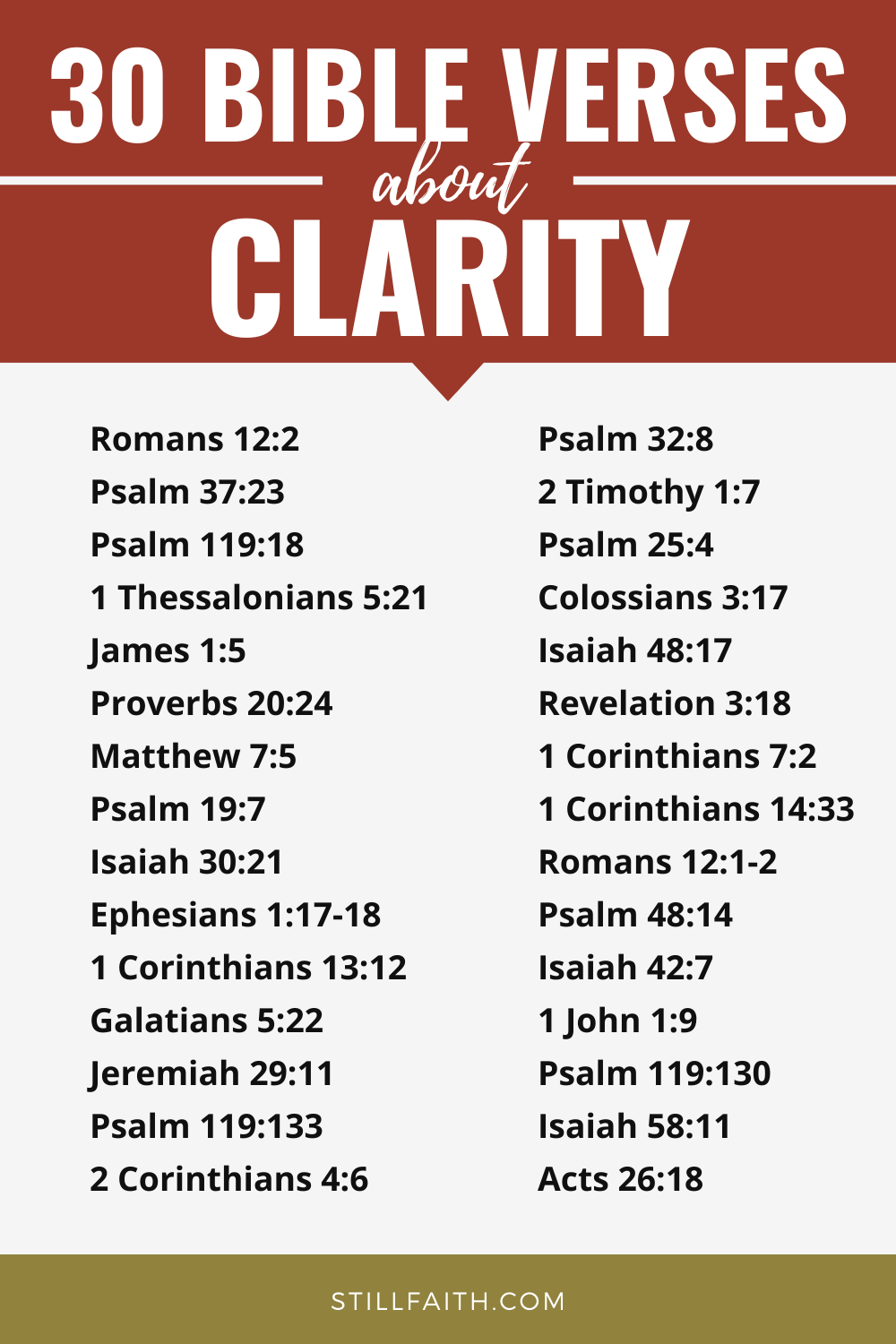 118 Bible Verses about Clarity