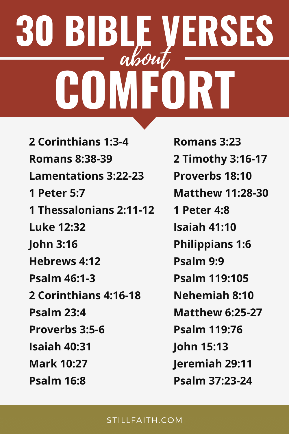 281 Bible Verses about Comfort