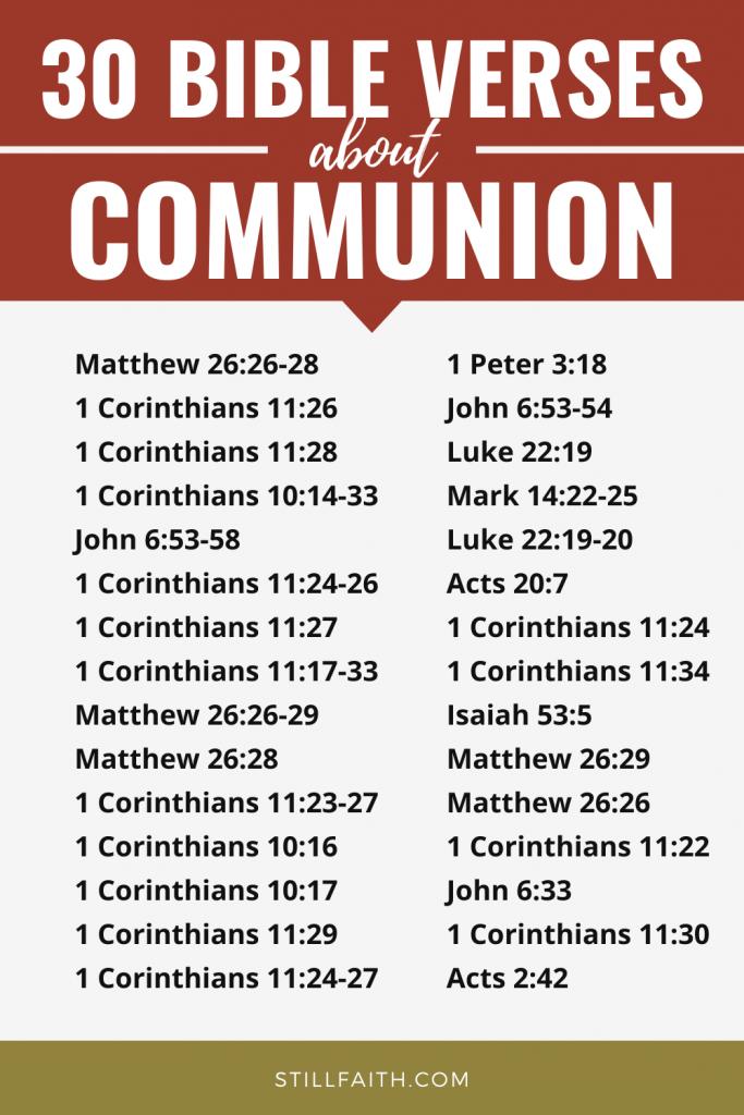 112 Bible Verses about Communion