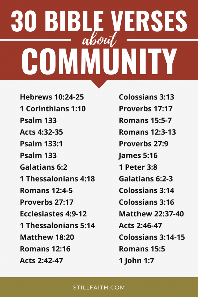 112 Bible Verses about Community