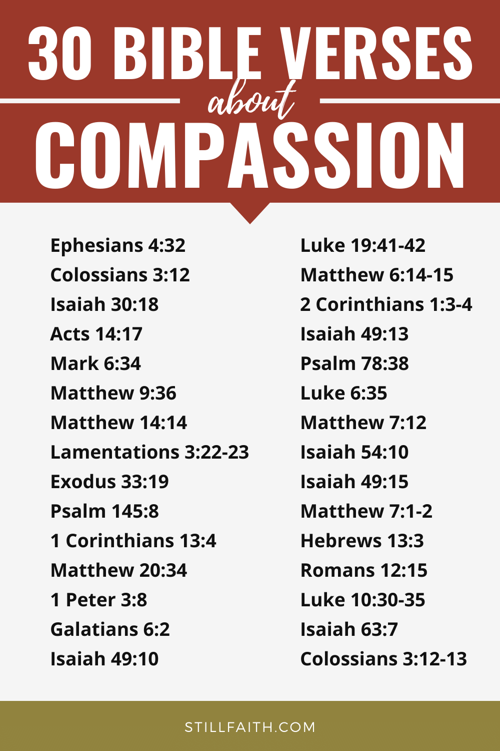 146 Bible Verses about Compassion
