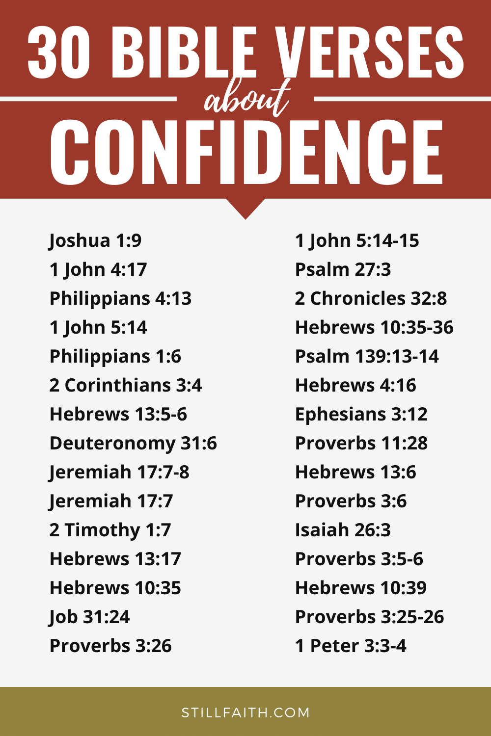 164 Bible Verses about Confidence