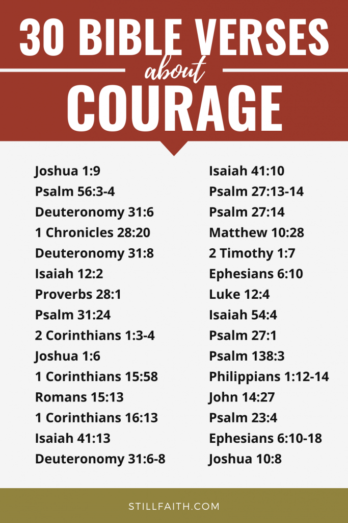 135 Bible Verses about Courage