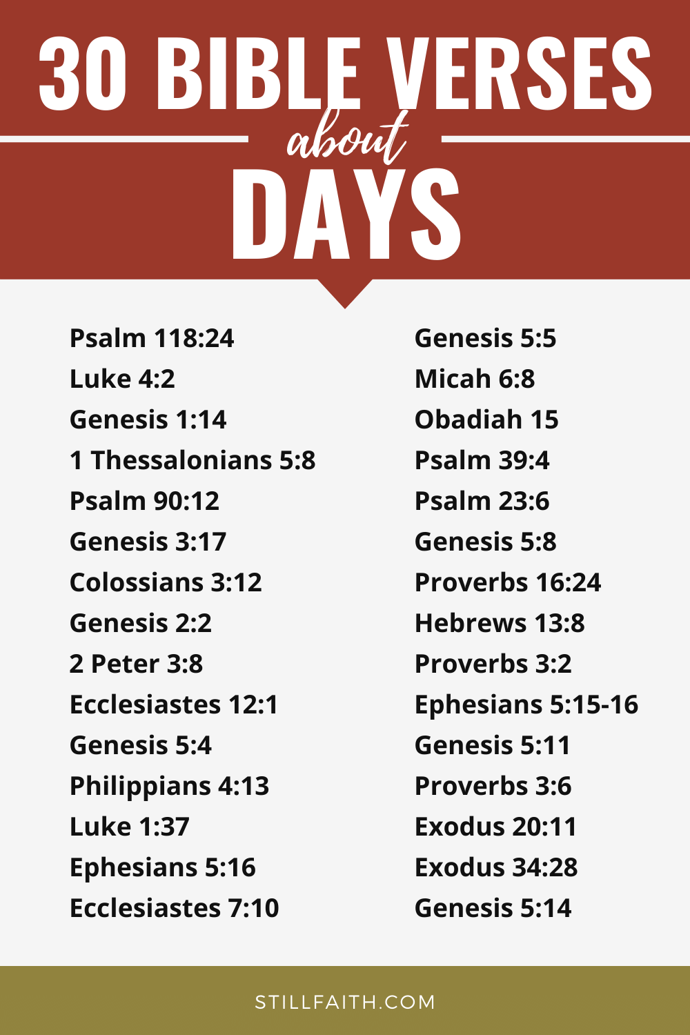 203 Bible Verses about Days
