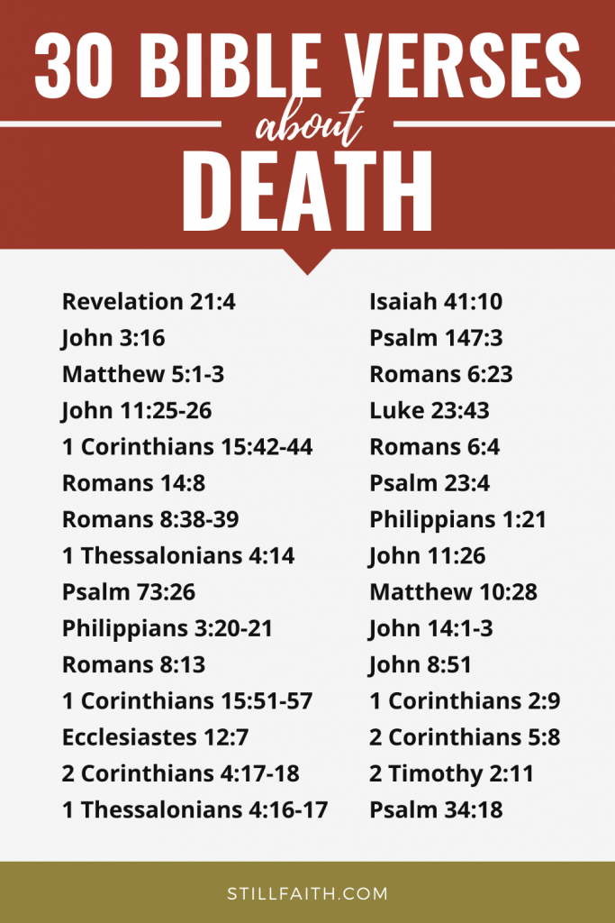 154 Bible Verses about Death