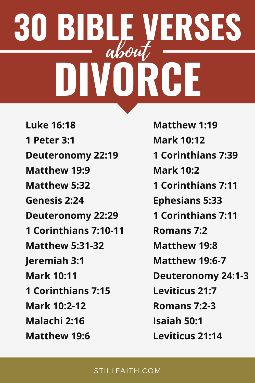 98 Bible Verses about Divorce