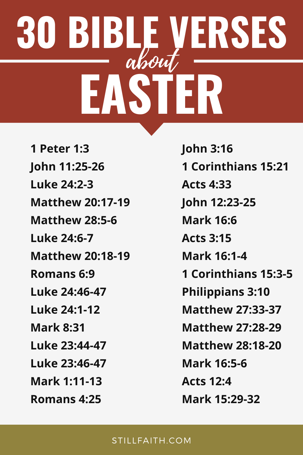 123 Bible Verses about Easter