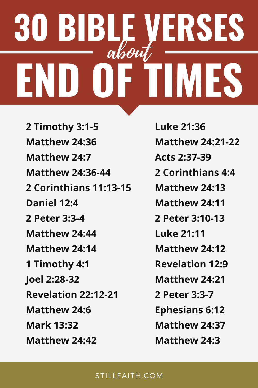126 Bible Verses about End of Times