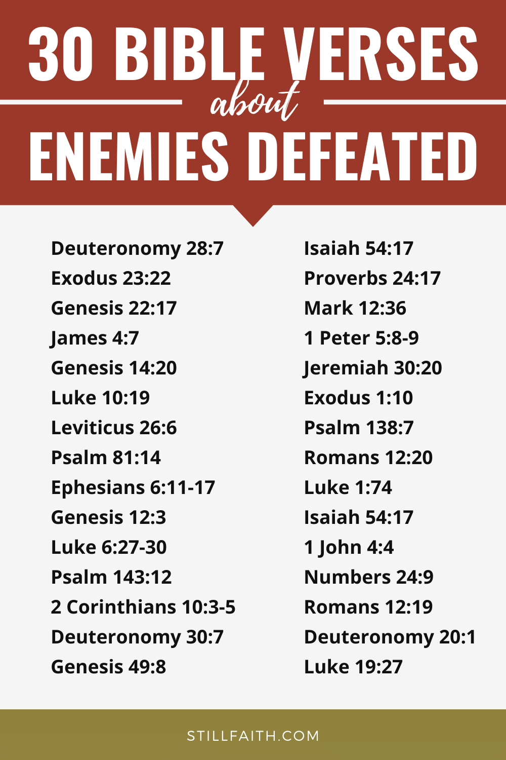 191 Bible Verses about Enemies Defeated