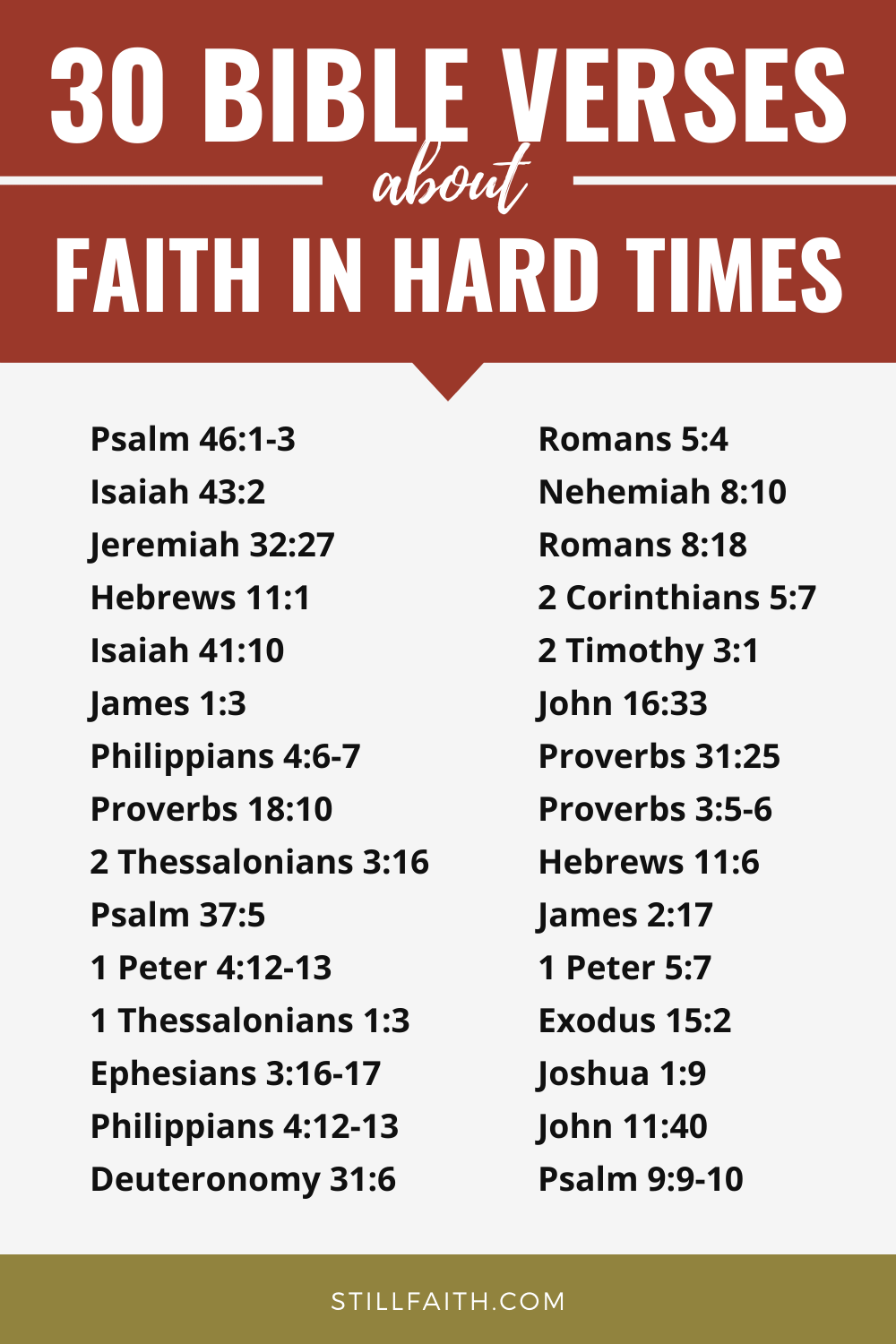 181 Bible Verses about Faith in Hard Times
